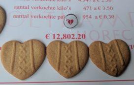 Koekje levert bijna €13.000 voor het goede doel op