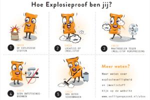 Hoe explosieproof ben jij?